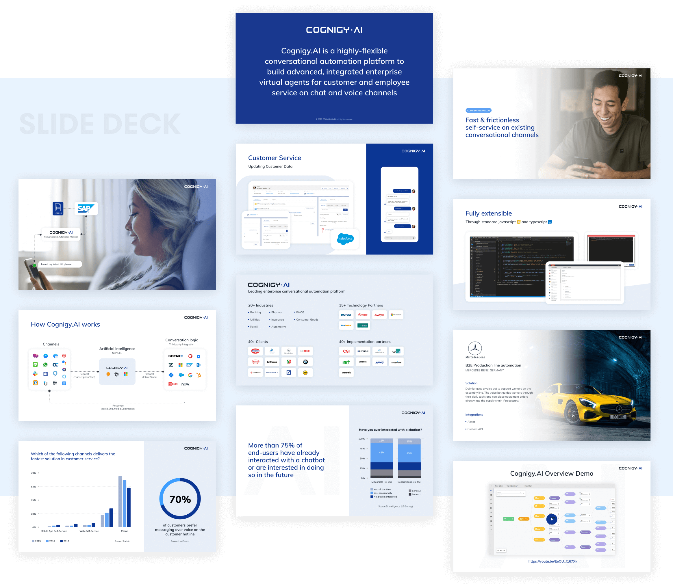 Slide Deck - Cognigy | Website Design and Development by wowdesign